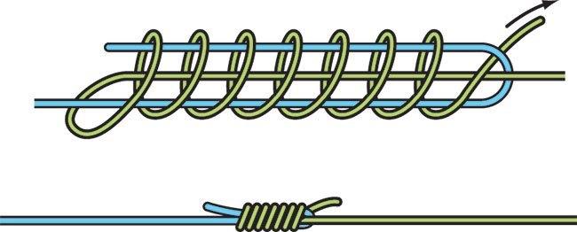 unir linha monofilamento e cabo de aço